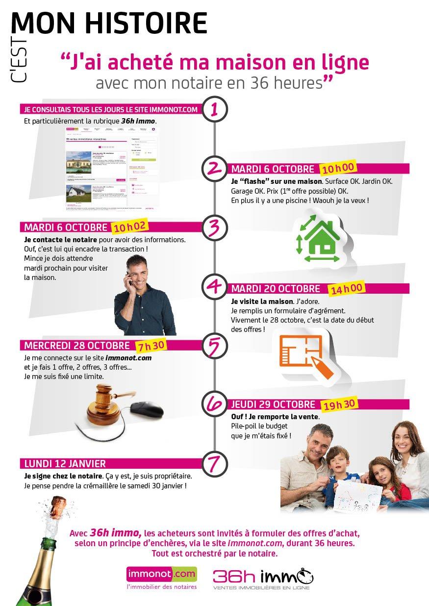 J 39 ai achet ma maison en ligne avec mon notaire en 36 heures - Notaire en ligne gratuit ...
